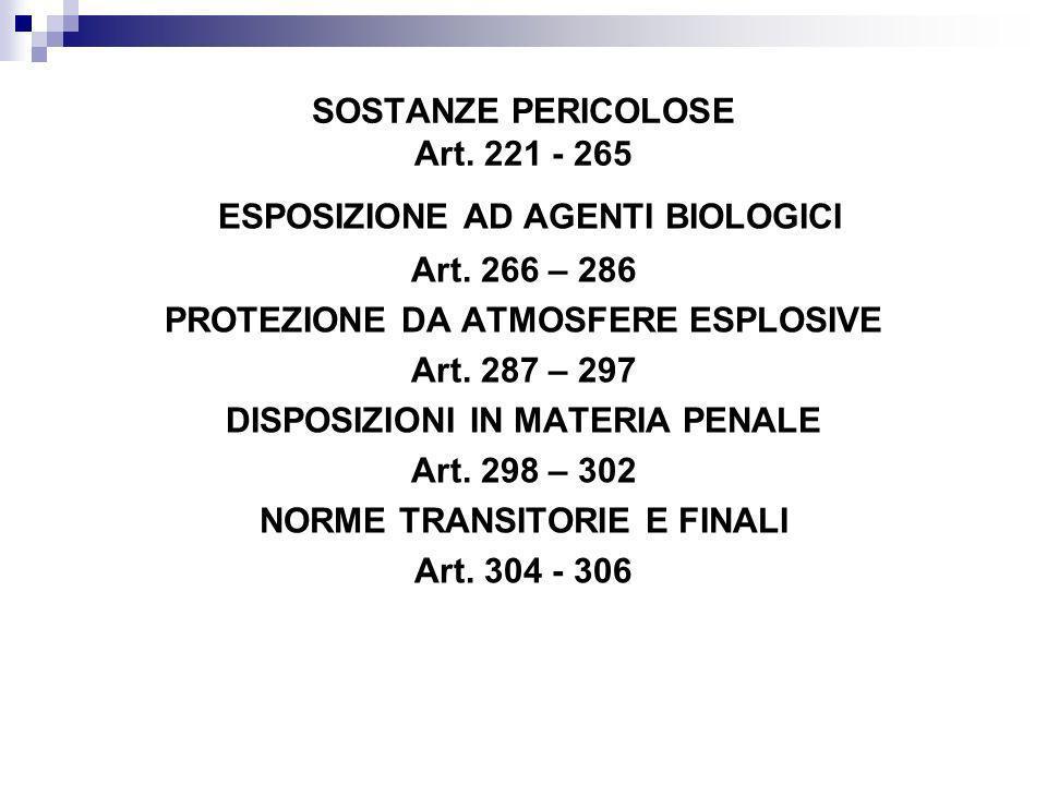 SOSTANZE PERICOLOSE Art. 221 - 265 ESPOSIZIONE AD AGENTI BIOLOGICI Art. 266 – 286 PROTEZIONE DA ATMOSFERE ESPLOSIVE Art. 287 – 297 DISPOSIZIONI IN MAT