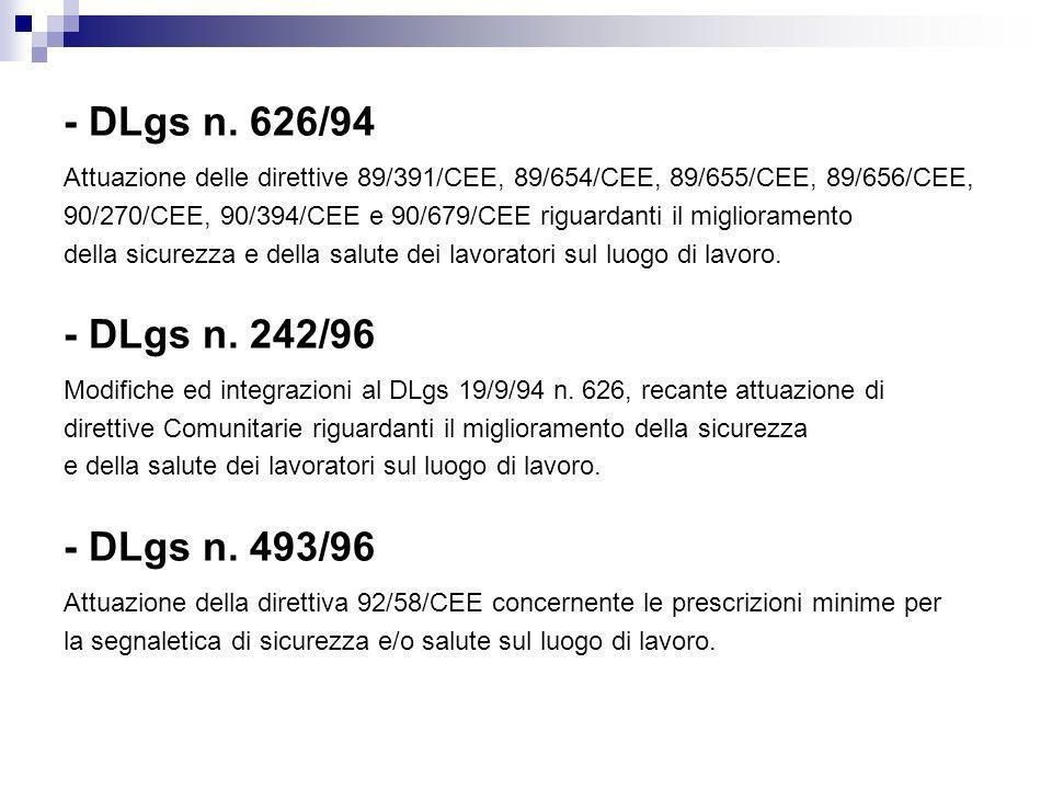 - DLgs n. 626/94 Attuazione delle direttive 89/391/CEE, 89/654/CEE, 89/655/CEE, 89/656/CEE, 90/270/CEE, 90/394/CEE e 90/679/CEE riguardanti il miglior