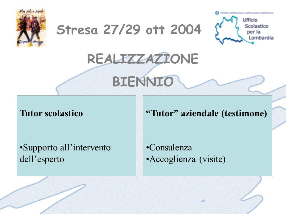 Stresa 27/29 ott 2004 REALIZZAZIONE BIENNIO Tutor scolastico Supporto allintervento dellesperto Tutor aziendale (testimone) Consulenza Accoglienza (visite)