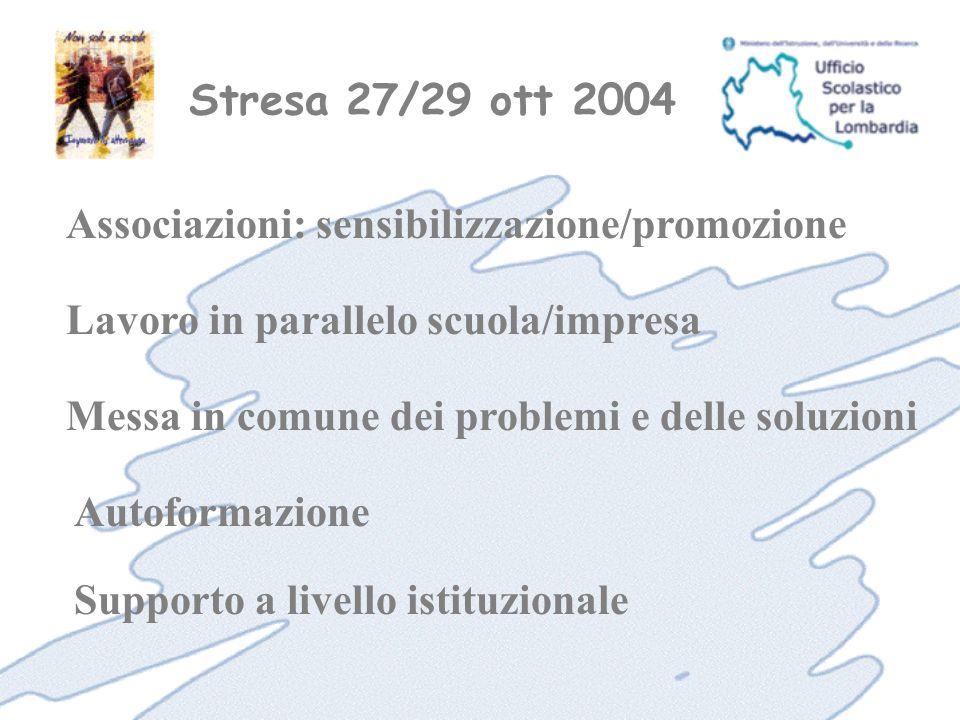 Stresa 27/29 ott 2004 Supporto a livello istituzionale Associazioni: sensibilizzazione/promozione Lavoro in parallelo scuola/impresa Messa in comune dei problemi e delle soluzioni Autoformazione