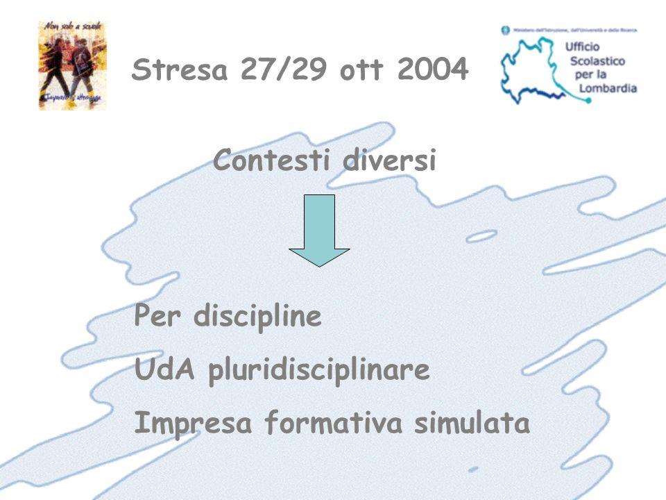 Stresa 27/29 ott 2004 Contesti diversi Per discipline UdA pluridisciplinare Impresa formativa simulata