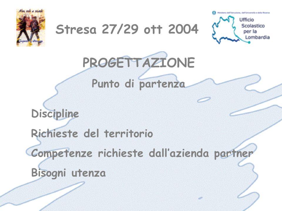 Stresa 27/29 ott 2004 Comportamentali Trasversali Disciplinari PROGETTAZIONE Quali competenze?