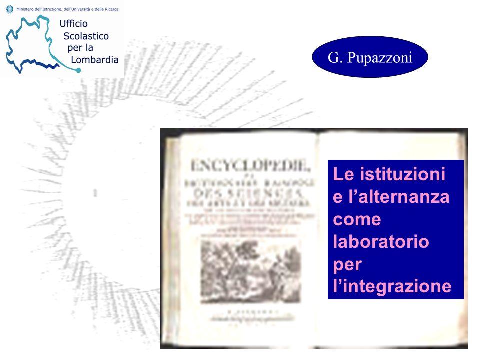 Le istituzioni e lalternanza come laboratorio per lintegrazione G. Pupazzoni