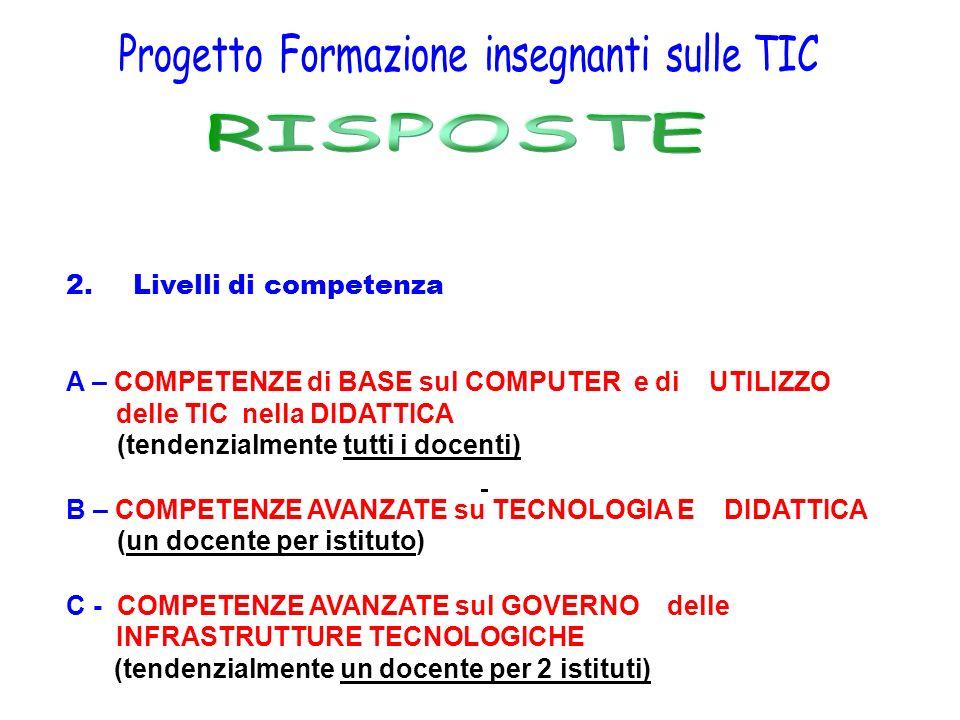 2. Livelli di competenza A – COMPETENZE di BASE sul COMPUTER e di UTILIZZO delle TIC nella DIDATTICA (tendenzialmente tutti i docenti) B – COMPETENZE