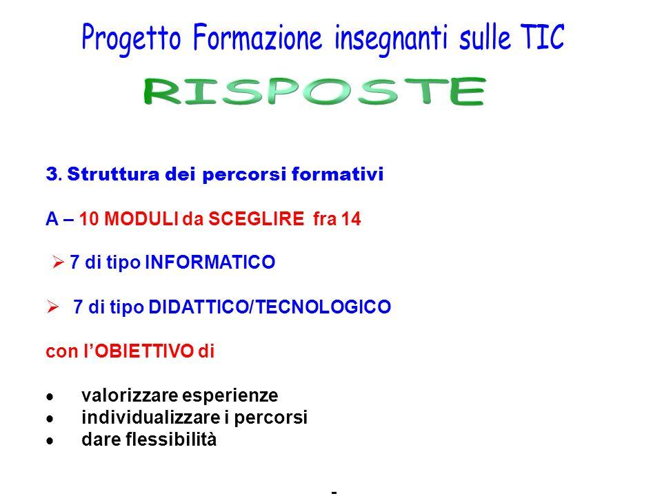 3. Struttura dei percorsi formativi A – 10 MODULI da SCEGLIRE fra 14 7 di tipo INFORMATICO 7 di tipo DIDATTICO/TECNOLOGICO con lOBIETTIVO di valorizza