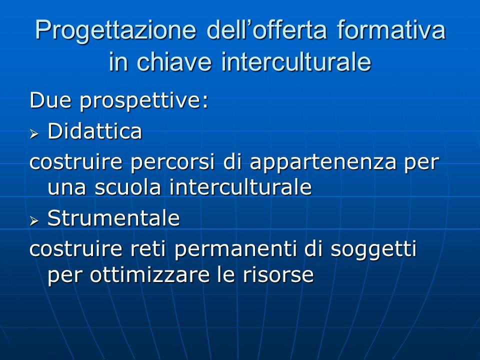 Progettazione dellofferta formativa in chiave interculturale Due prospettive: Didattica Didattica costruire percorsi di appartenenza per una scuola in