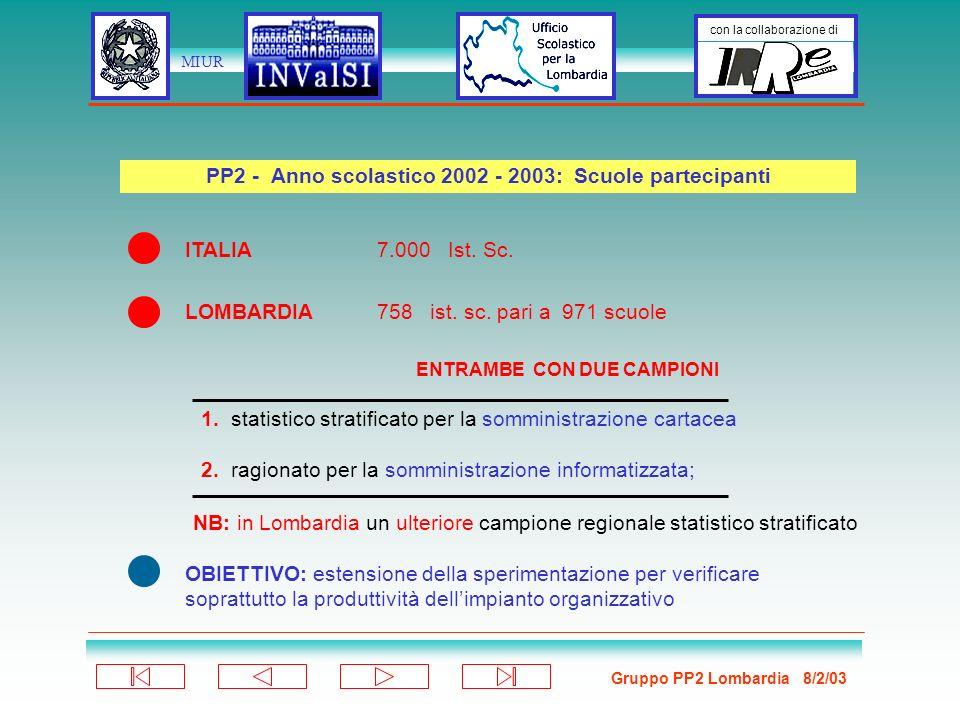 Gruppo PP2 Lombardia 8/2/03 con la collaborazione di MIUR ITALIA 7.000 Ist.