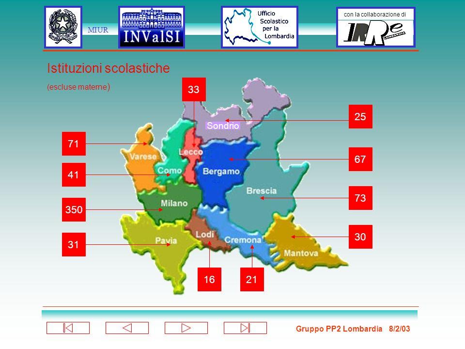 Gruppo PP2 Lombardia 8/2/03 con la collaborazione di MIUR Sondrio Istituzioni scolastiche (escluse materne ) 256773 21 16 7141350313033