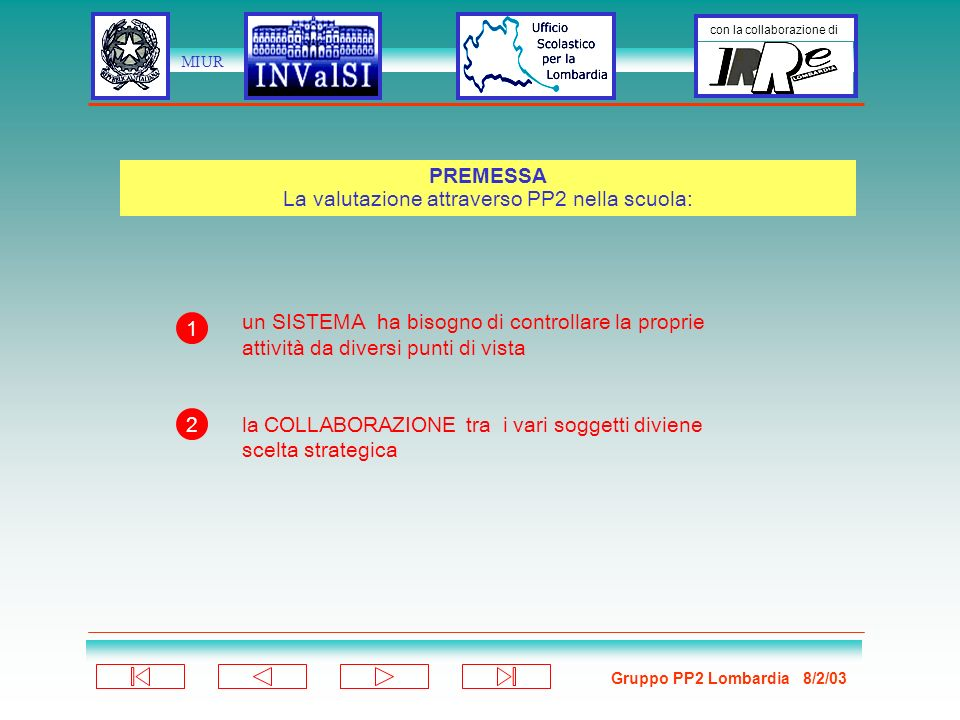 Gruppo PP2 Lombardia 8/2/03 con la collaborazione di MIUR fa parte delle attività progettate a livello di coordinamento regionale per sostenere le scuole nellattivazione del progetto pilota per la Valutazione del Sistema dIstruzione 1 QUESTO INCONTRO
