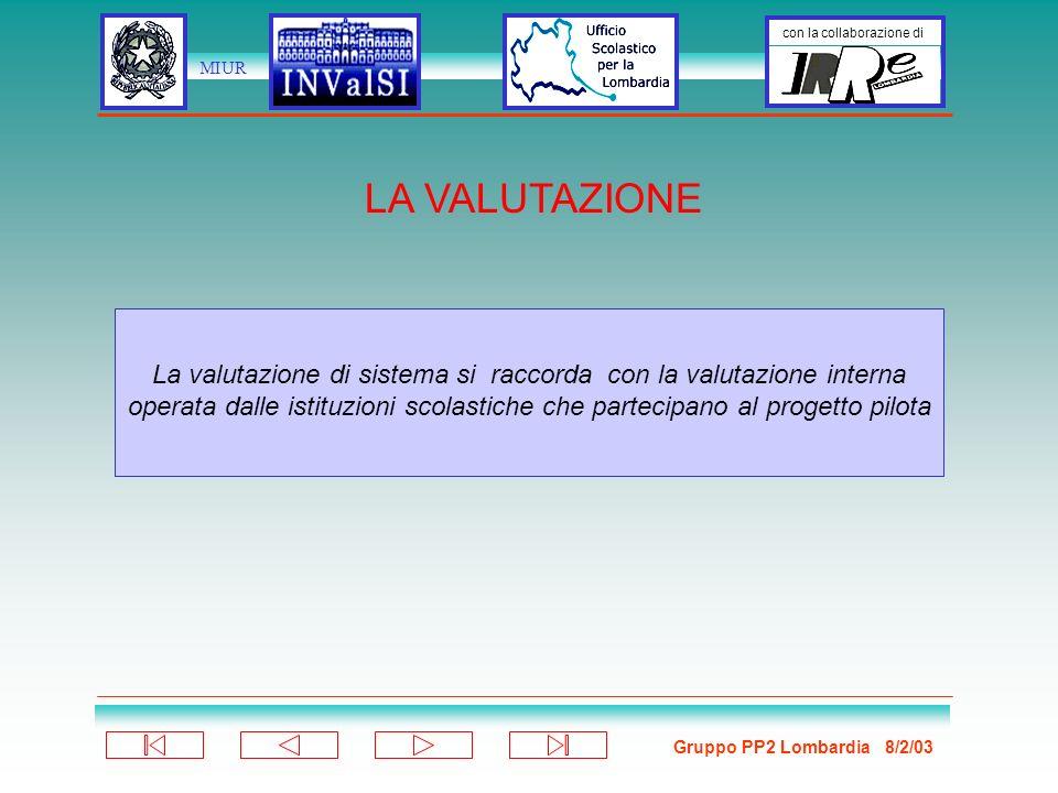 Gruppo PP2 Lombardia 8/2/03 con la collaborazione di MIUR La valutazione di sistema si raccorda con la valutazione interna operata dalle istituzioni scolastiche che partecipano al progetto pilota LA VALUTAZIONE