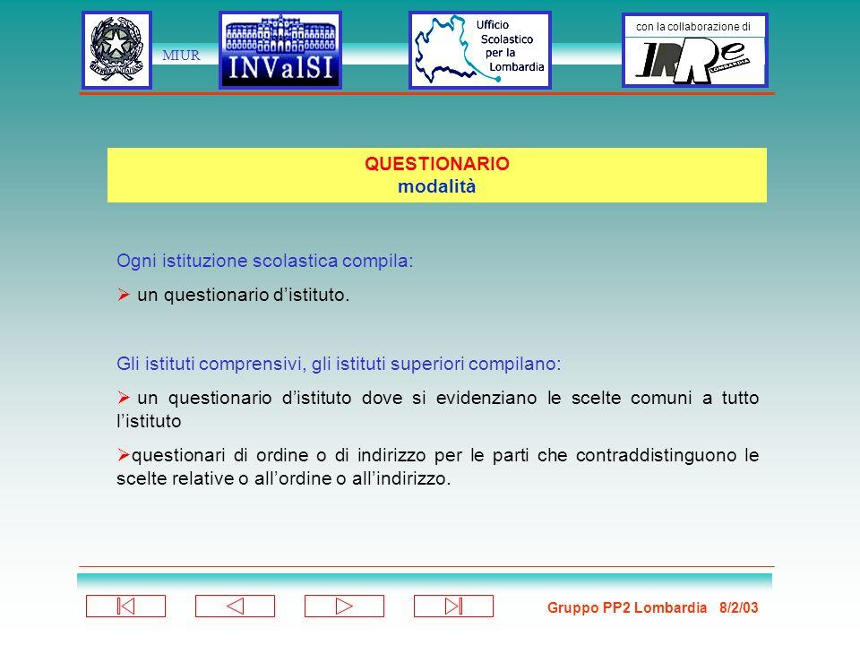 Gruppo PP2 Lombardia 8/2/03 con la collaborazione di MIUR Ogni istituzione scolastica compila: un questionario distituto.