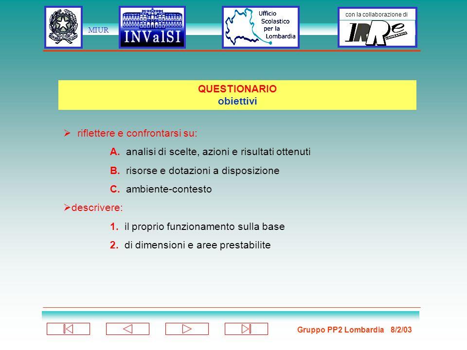 Gruppo PP2 Lombardia 8/2/03 con la collaborazione di MIUR riflettere e confrontarsi su: A.