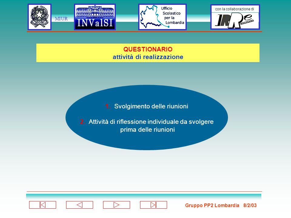Gruppo PP2 Lombardia 8/2/03 con la collaborazione di MIUR QUESTIONARIO attività di realizzazione 1.