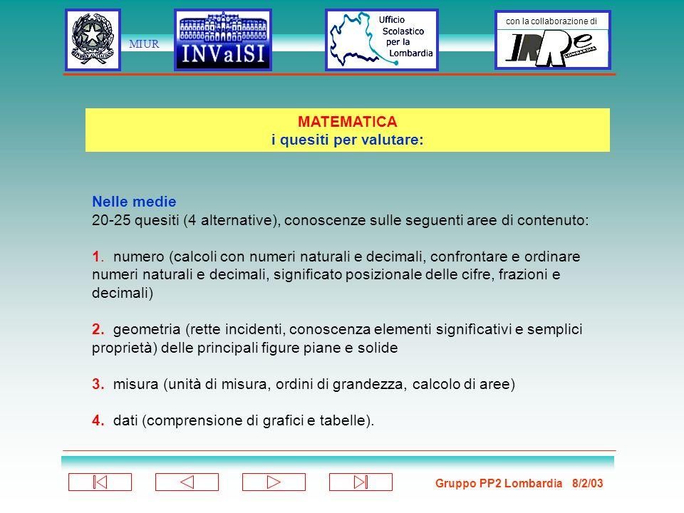 Gruppo PP2 Lombardia 8/2/03 con la collaborazione di MIUR Nelle medie 20-25 quesiti (4 alternative), conoscenze sulle seguenti aree di contenuto: 1.