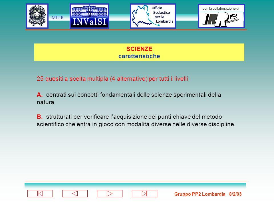 Gruppo PP2 Lombardia 8/2/03 con la collaborazione di MIUR 25 quesiti a scelta multipla (4 alternative) per tutti i livelli A.