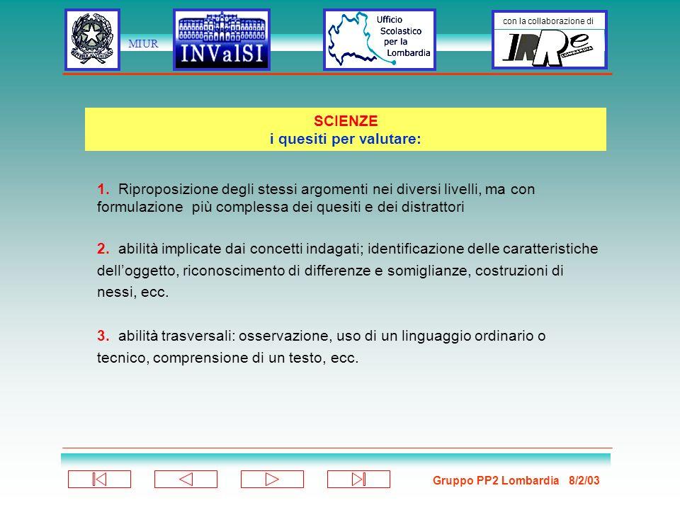 Gruppo PP2 Lombardia 8/2/03 con la collaborazione di MIUR 1.