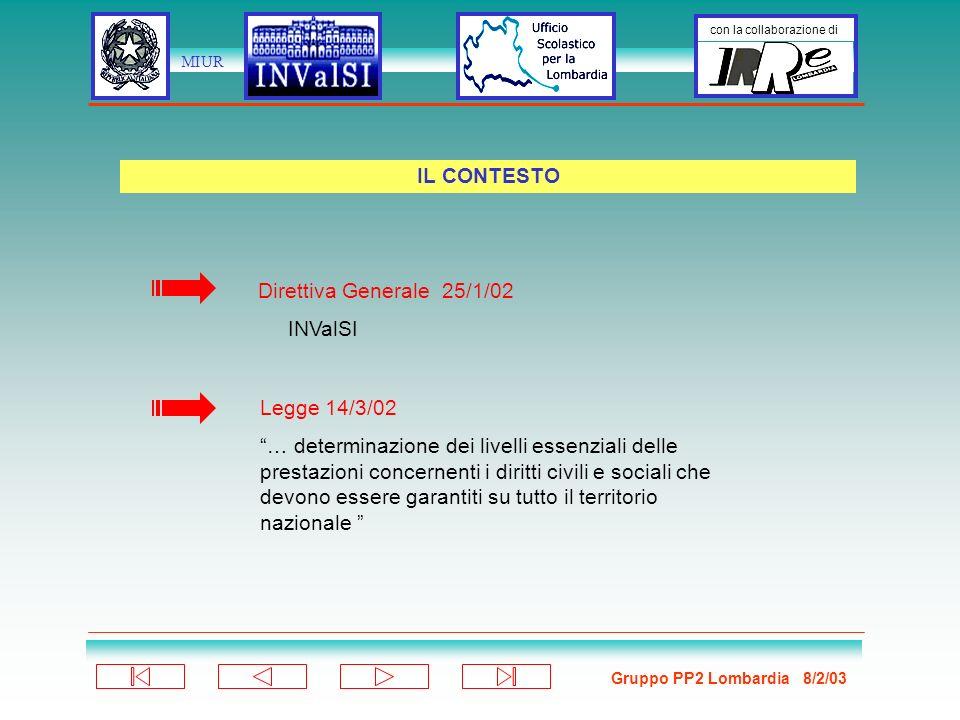 Gruppo PP2 Lombardia 8/2/03 con la collaborazione di MIUR Servizio nazionale di valutazione Sistema nazionale di valutazione apprendimenti qualità insegnamenti sistema LA STRATEGIA