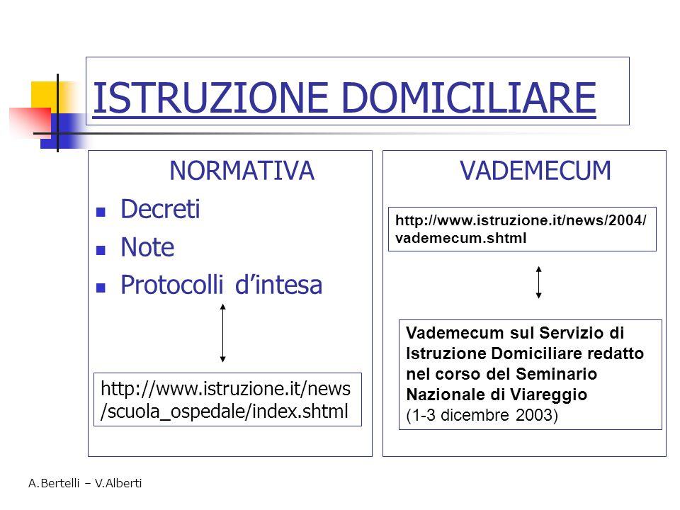 NORMATIVA Decreti Note Protocolli dintesa VADEMECUM Vademecum sul Servizio di Istruzione Domiciliare redatto nel corso del Seminario Nazionale di Viareggio (1-3 dicembre 2003) http://www.istruzione.it/news/2004/ vademecum.shtml ISTRUZIONE DOMICILIARE A.Bertelli – V.Alberti http://www.istruzione.it/news /scuola_ospedale/index.shtml
