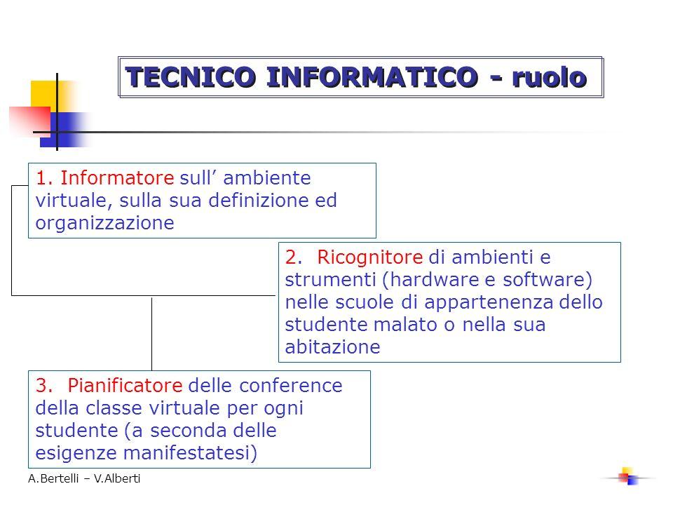 TECNICO INFORMATICO - ruolo 3.