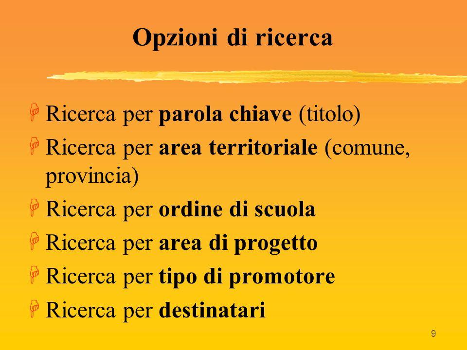 9 Opzioni di ricerca HRicerca per parola chiave (titolo) HRicerca per area territoriale (comune, provincia) HRicerca per ordine di scuola HRicerca per