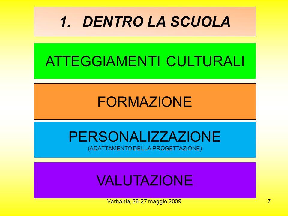Verbania, 26-27 maggio 20097 1.DENTRO LA SCUOLA FORMAZIONE PERSONALIZZAZIONE (ADATTAMENTO DELLA PROGETTAZIONE) VALUTAZIONE ATTEGGIAMENTI CULTURALI