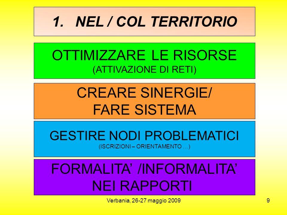 Verbania, 26-27 maggio 20099 1.NEL / COL TERRITORIO CREARE SINERGIE/ FARE SISTEMA GESTIRE NODI PROBLEMATICI (ISCRIZIONI – ORIENTAMENTO …) FORMALITA /INFORMALITA NEI RAPPORTI OTTIMIZZARE LE RISORSE (ATTIVAZIONE DI RETI)