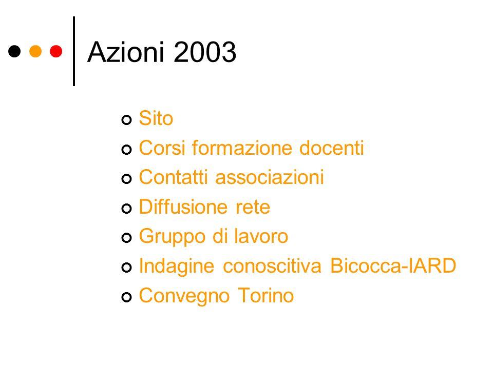 Azioni 2003 Sito Corsi formazione docenti Contatti associazioni Diffusione rete Gruppo di lavoro Indagine conoscitiva Bicocca-IARD Convegno Torino