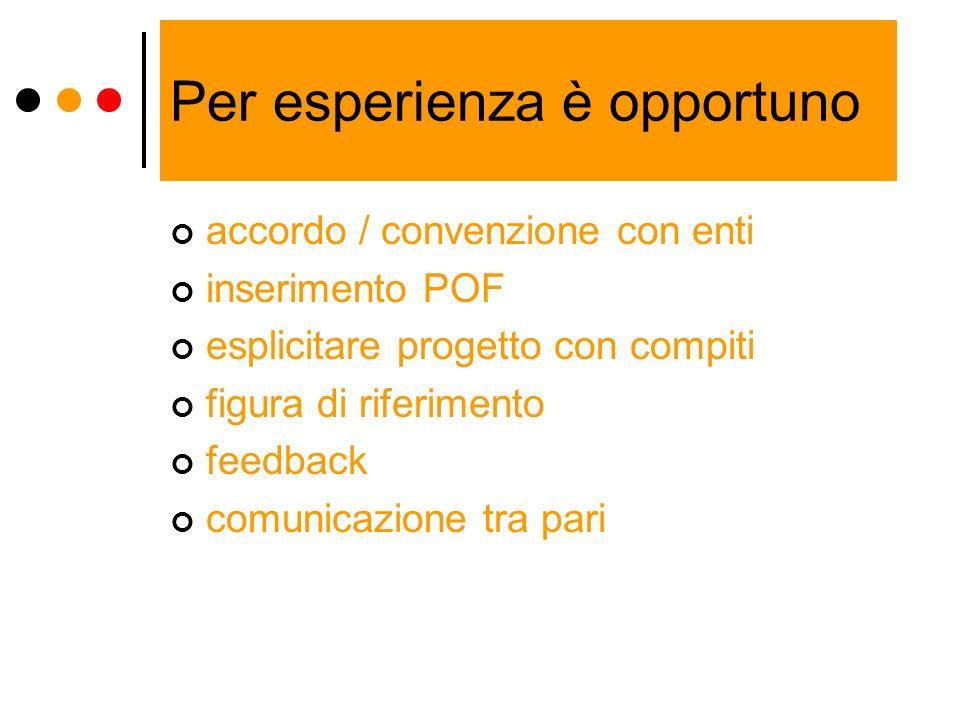 Per esperienza è opportuno accordo / convenzione con enti inserimento POF esplicitare progetto con compiti figura di riferimento feedback comunicazion