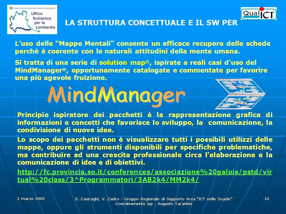 2 marzo 2005 S. Casiraghi, V. Zadro – Gruppo Regionale di Supporto Area ICT nelle Scuole Coordinamento isp. Augusto Tarantini 10 Principio ispiratore