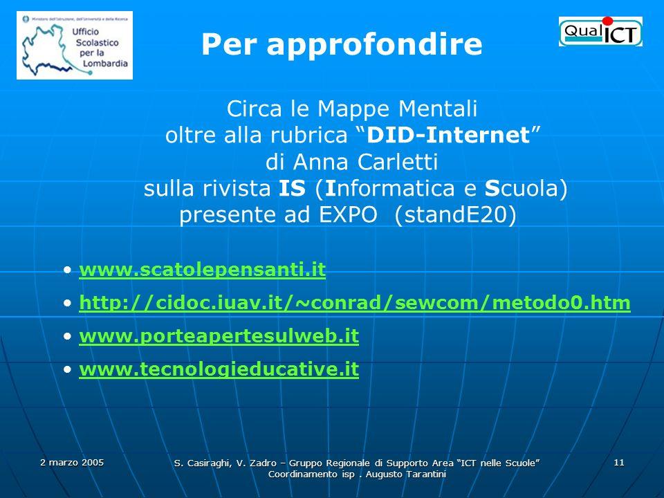 2 marzo 2005 S. Casiraghi, V. Zadro – Gruppo Regionale di Supporto Area ICT nelle Scuole Coordinamento isp. Augusto Tarantini 11 www.scatolepensanti.i