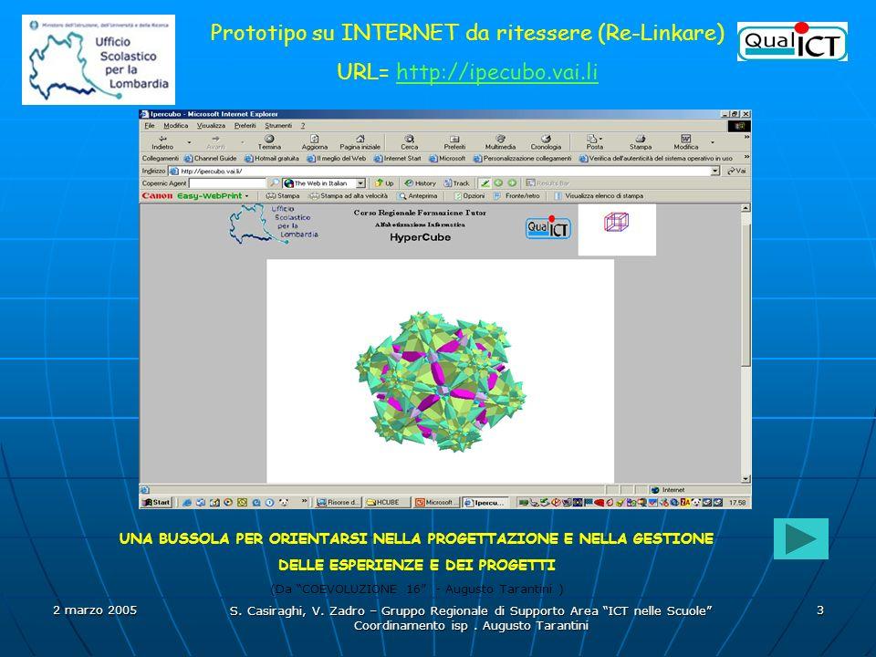 2 marzo 2005 S. Casiraghi, V. Zadro – Gruppo Regionale di Supporto Area ICT nelle Scuole Coordinamento isp. Augusto Tarantini 3 Prototipo su INTERNET