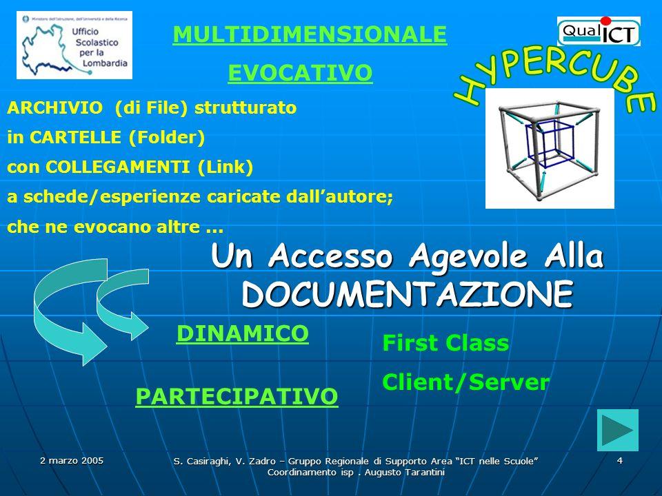 2 marzo 2005 S. Casiraghi, V. Zadro – Gruppo Regionale di Supporto Area ICT nelle Scuole Coordinamento isp. Augusto Tarantini 4 ARCHIVIO (di File) str