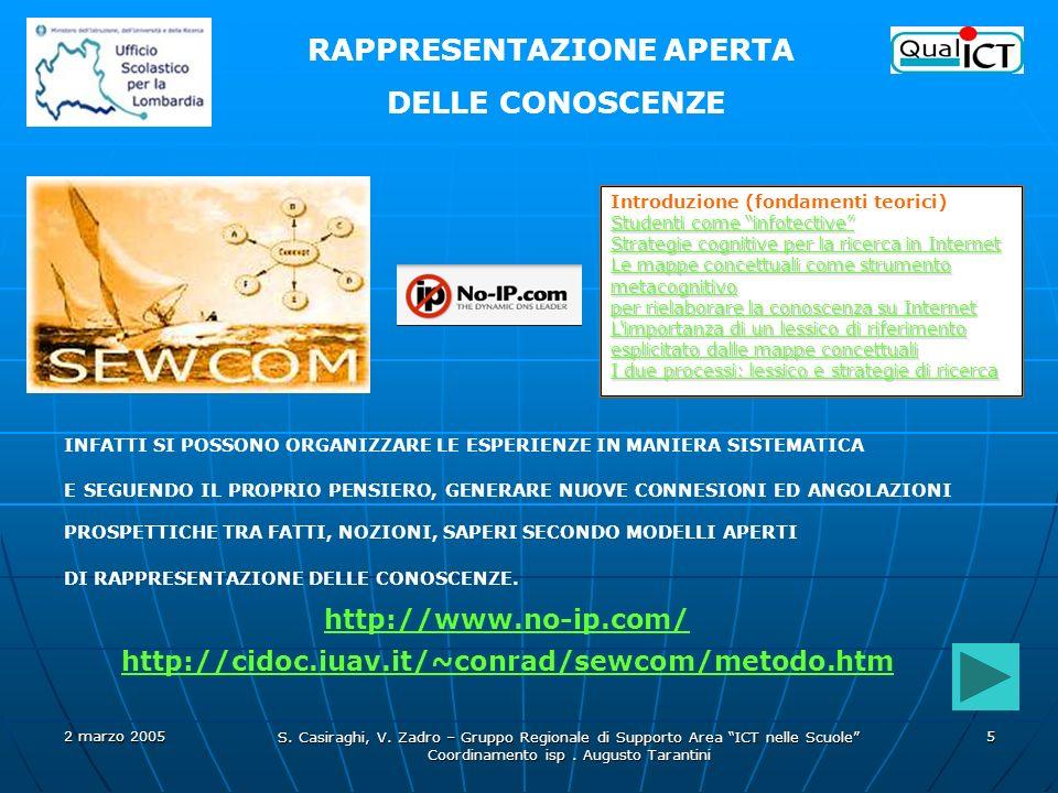 2 marzo 2005 S. Casiraghi, V. Zadro – Gruppo Regionale di Supporto Area ICT nelle Scuole Coordinamento isp. Augusto Tarantini 5 INFATTI SI POSSONO ORG