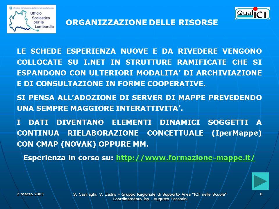 2 marzo 2005 S. Casiraghi, V. Zadro – Gruppo Regionale di Supporto Area ICT nelle Scuole Coordinamento isp. Augusto Tarantini 6 LE SCHEDE ESPERIENZA N