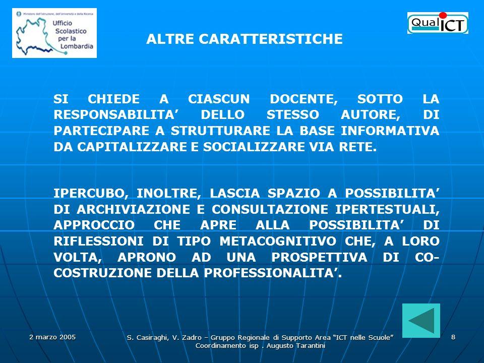 2 marzo 2005 S. Casiraghi, V. Zadro – Gruppo Regionale di Supporto Area ICT nelle Scuole Coordinamento isp. Augusto Tarantini 8 SI CHIEDE A CIASCUN DO