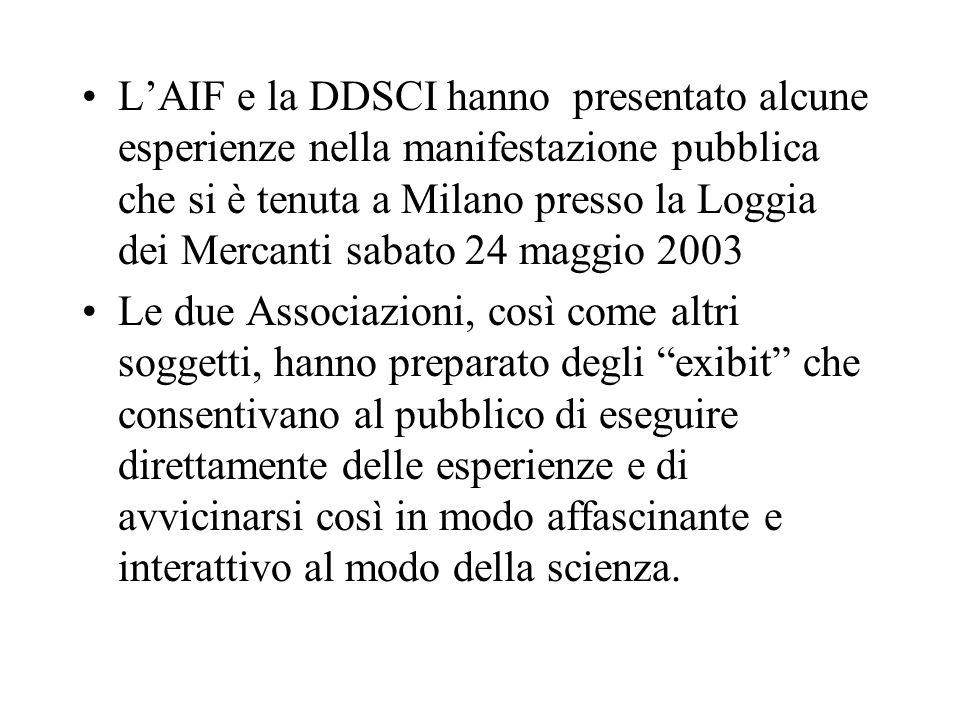 LAIF e la DDSCI hanno presentato alcune esperienze nella manifestazione pubblica che si è tenuta a Milano presso la Loggia dei Mercanti sabato 24 maggio 2003 Le due Associazioni, così come altri soggetti, hanno preparato degli exibit che consentivano al pubblico di eseguire direttamente delle esperienze e di avvicinarsi così in modo affascinante e interattivo al modo della scienza.