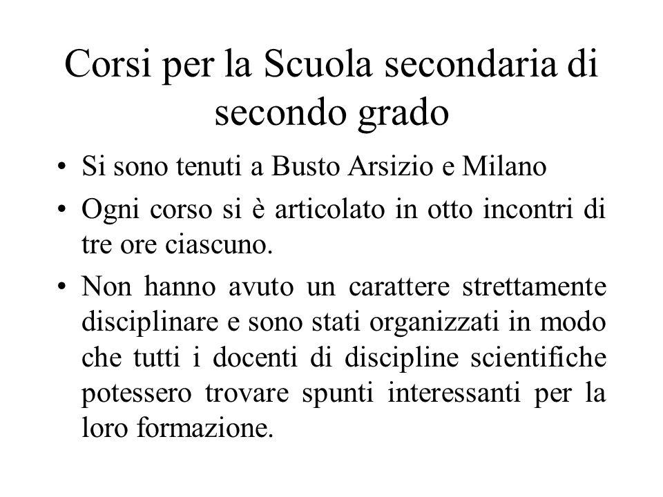 Corsi per la Scuola secondaria di secondo grado Si sono tenuti a Busto Arsizio e Milano Ogni corso si è articolato in otto incontri di tre ore ciascuno.
