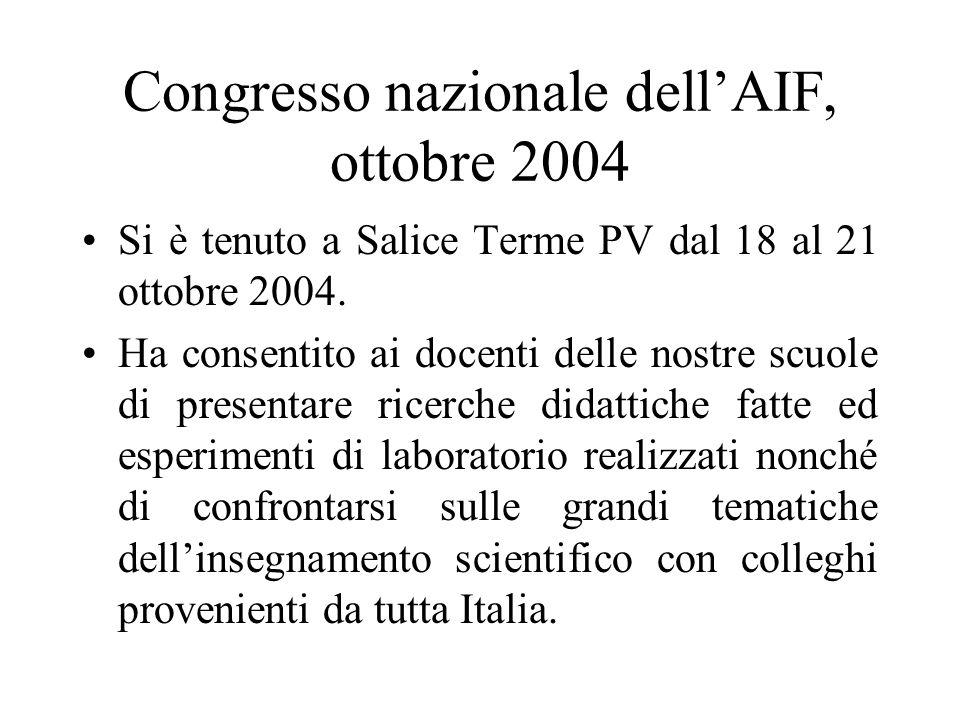 Congresso nazionale dellAIF, ottobre 2004 Si è tenuto a Salice Terme PV dal 18 al 21 ottobre 2004.