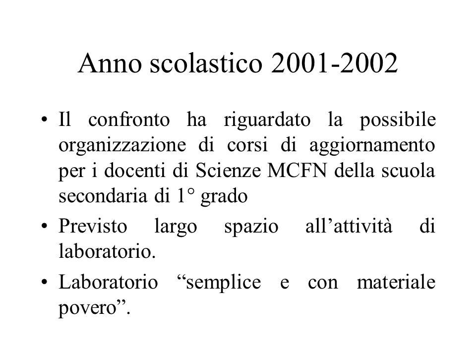 Anno scolastico 2001-2002 Il confronto ha riguardato la possibile organizzazione di corsi di aggiornamento per i docenti di Scienze MCFN della scuola secondaria di 1° grado Previsto largo spazio allattività di laboratorio.