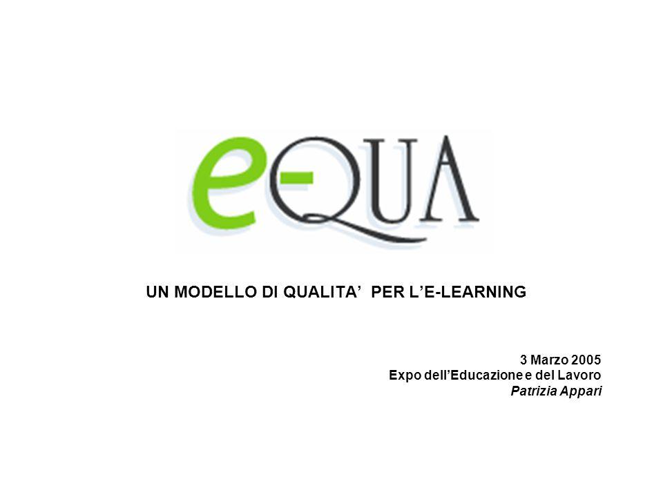 UN MODELLO DI QUALITA PER LE-LEARNING 3 Marzo 2005 Expo dellEducazione e del Lavoro Patrizia Appari