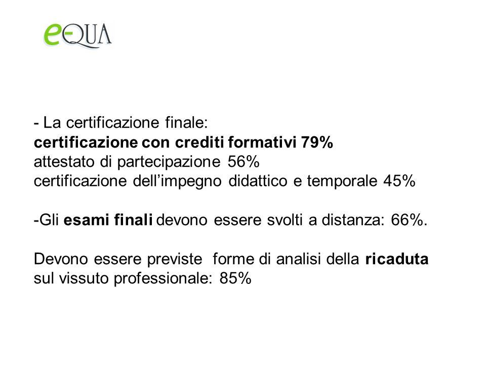 - La certificazione finale: certificazione con crediti formativi 79% attestato di partecipazione 56% certificazione dellimpegno didattico e temporale 45% -Gli esami finali devono essere svolti a distanza: 66%.