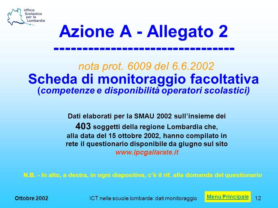 Ottobre 2002 ICT nelle scuole lombarde: dati monitoraggio12 Azione A - Allegato 2 -------------------------------- nota prot.