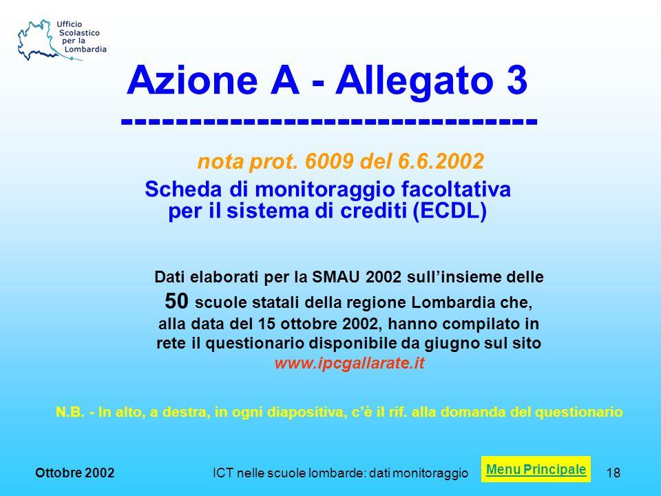 Ottobre 2002 ICT nelle scuole lombarde: dati monitoraggio18 Azione A - Allegato 3 ------------------------------- Scheda di monitoraggio facoltativa per il sistema di crediti (ECDL) Menu Principale nota prot.