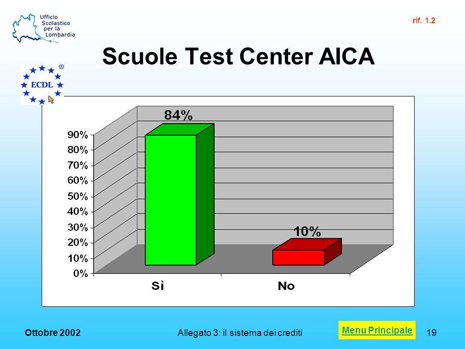 Ottobre 2002 Allegato 3: il sistema dei crediti19 Scuole Test Center AICA Menu Principale rif. 1.2