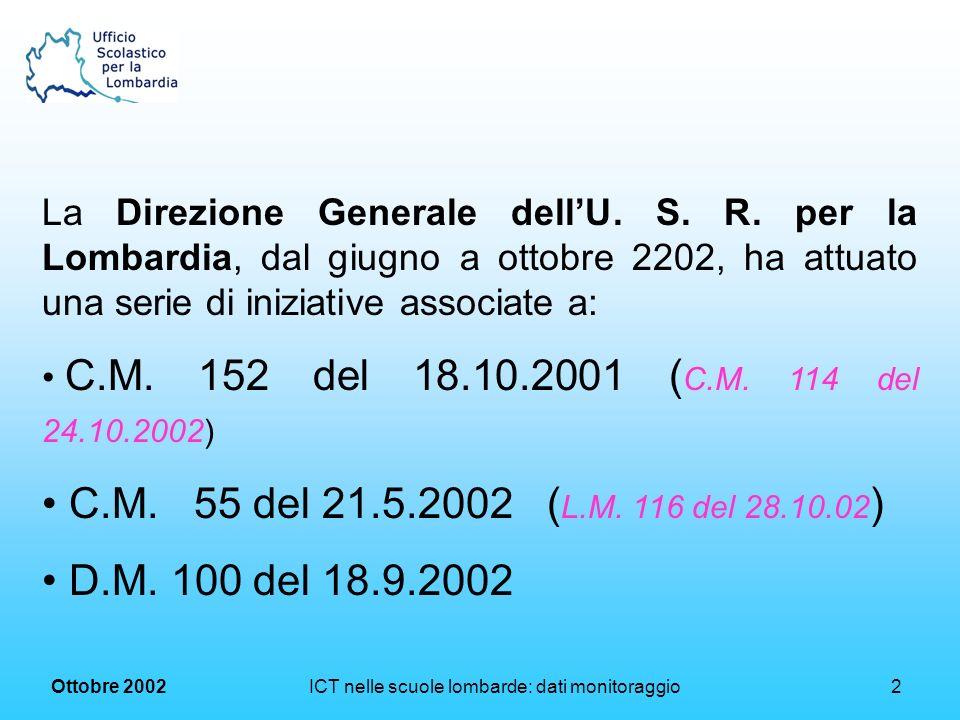 Ottobre 2002 Allegato 2: competenze e disponibilità operatori13 Provenienza per tipologia dIstituto Menu Principale rif.