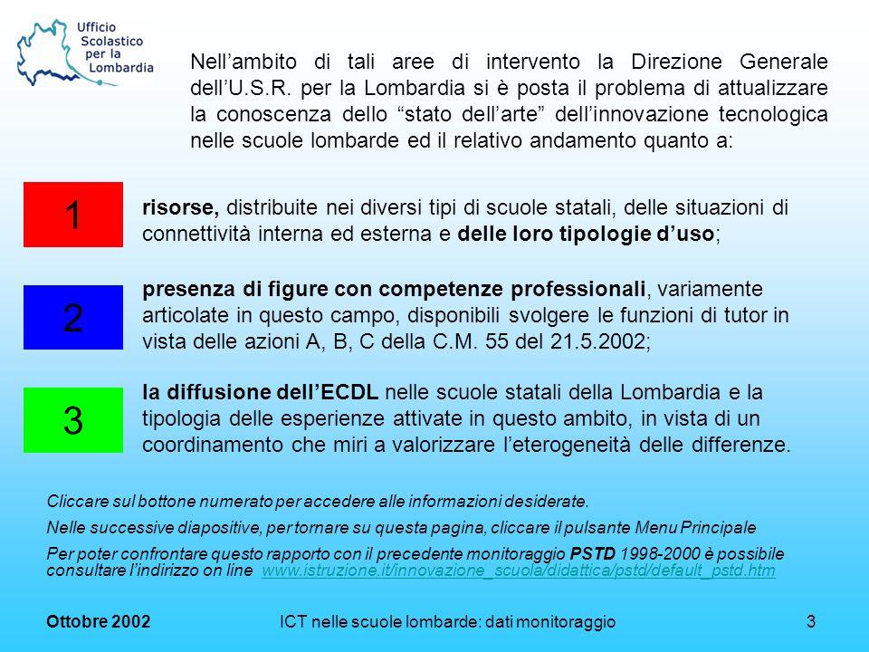 Ottobre 2002 ICT nelle scuole lombarde: dati monitoraggio3 Nellambito di tali aree di intervento la Direzione Generale dellU.S.R.