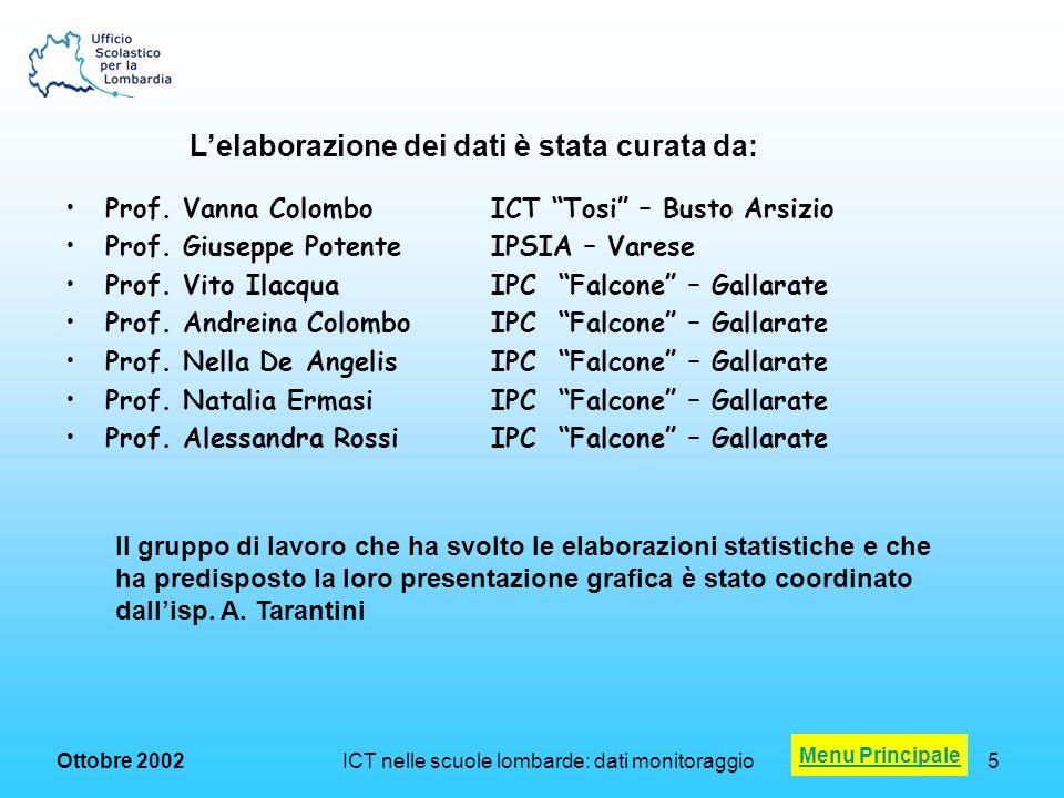 Ottobre 2002 ICT nelle scuole lombarde: dati monitoraggio5 Prof.