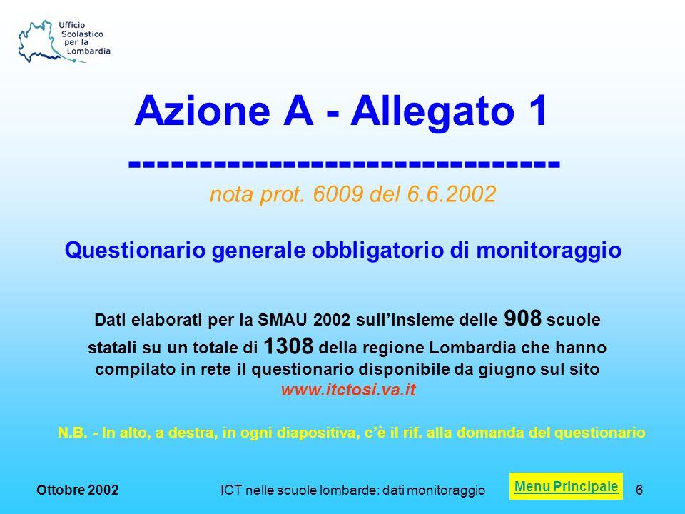 Ottobre 2002 ICT nelle scuole lombarde: dati monitoraggio6 Azione A - Allegato 1 ------------------------------- Questionario generale obbligatorio di monitoraggio Menu Principale nota prot.