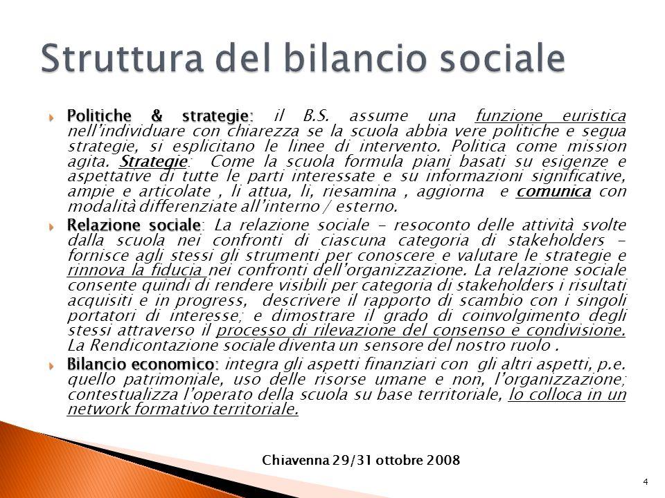 Politiche & strategie: Politiche & strategie: il B.S. assume una funzione euristica nellindividuare con chiarezza se la scuola abbia vere politiche e