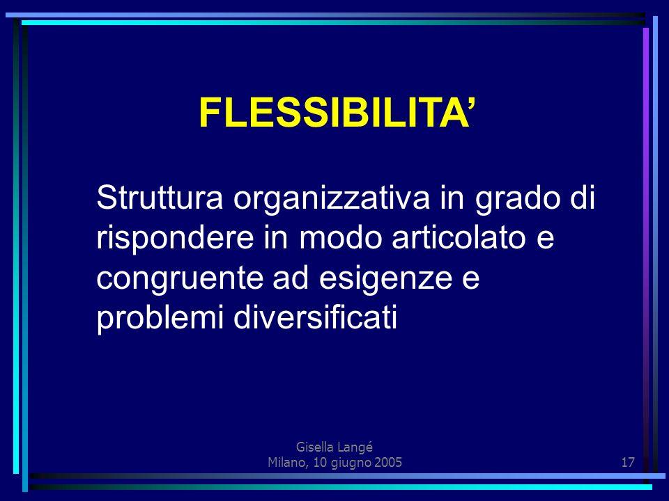 percorsi personalizzati e flessibili Legge n.53/2003 D.Lgs. 59/2004